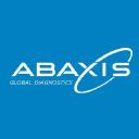 ABAX Perfil de la compañía