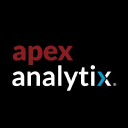 APEX Analytix, LLC Company Profile