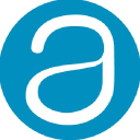 AppFolio Company Profile