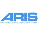 Aris Technology Company Profile