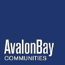 AvalonBay Communities Inc Company Profile