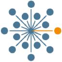 Ekinops Company Profile