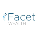 Facet Wealth Company Profile
