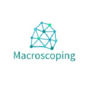Macroscoping Company Profile