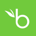 Sendible Company Profile